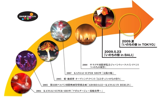 web用元気プロジェクト統合HP.jpg